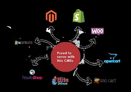 eCommerce Web & App Development Services