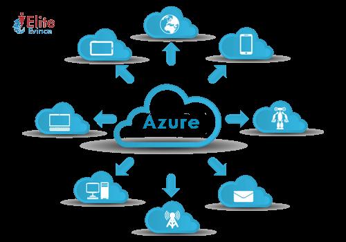 Azure Cloud Solutions