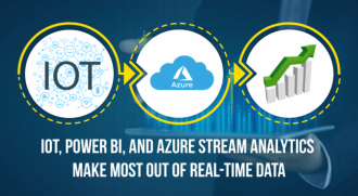 IoT And Power BI: Real-Time Reporting