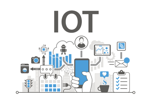 IoT (Internet of Things) Solutions